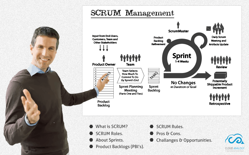 An Overview of Scrum Management in Addition to Agile Development Methodology