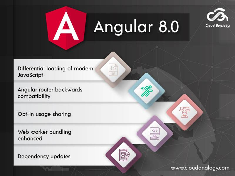 What's new in Angular 8