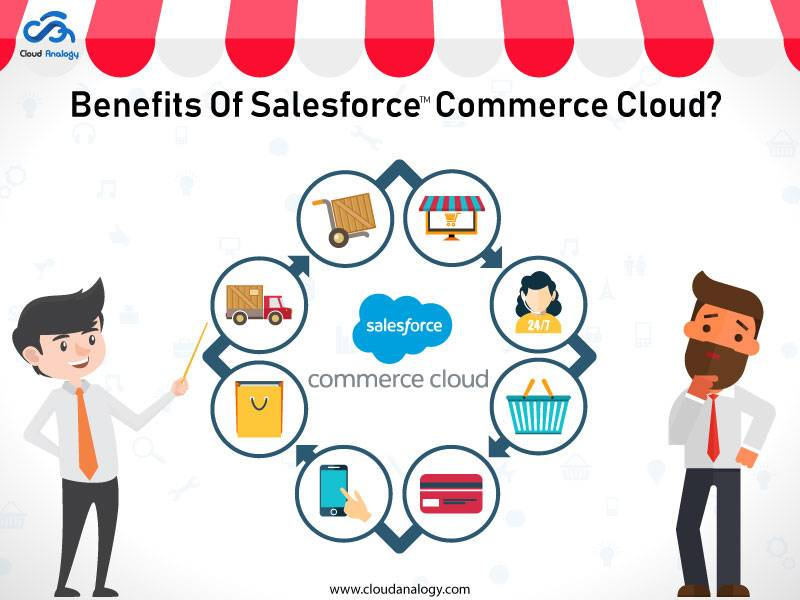 Features and Benefits Of Salesforce Commerce Cloud