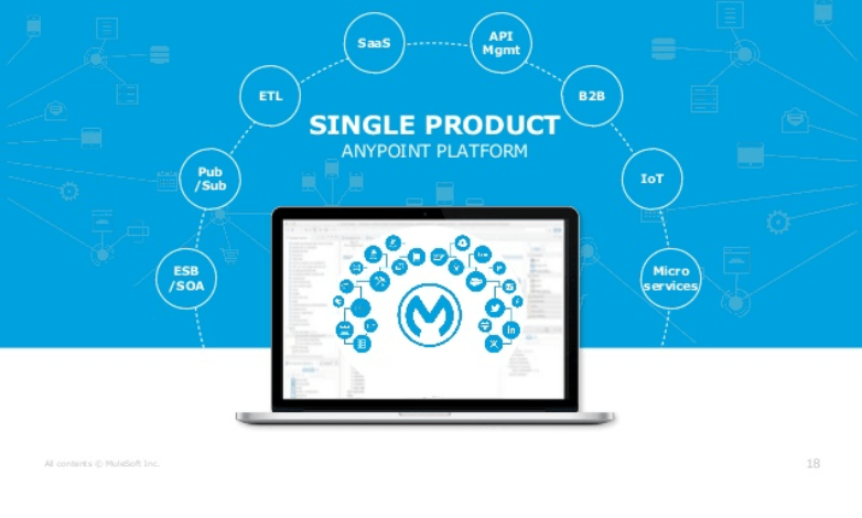 Integrate Easier With The MuleSoft Anypoint Platform