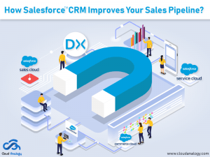 How Salesforce CRM Improves Your Sales Pipeline