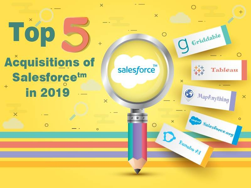 5 Merger and Acquisition stories of Salesforce in 2019