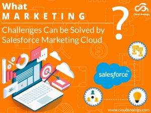 What Marketing challenges can be solved by Salesforce Marketing Cloud?