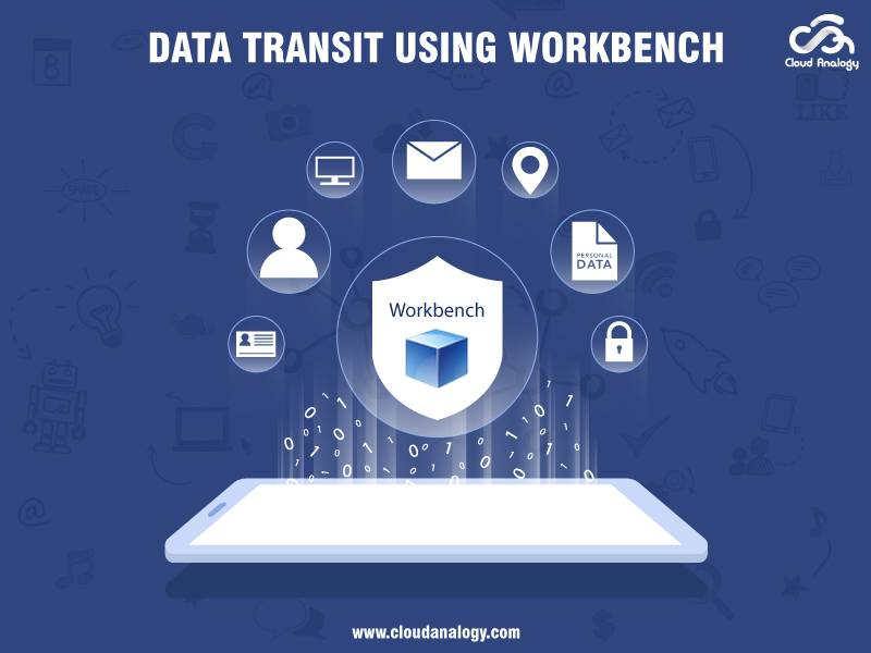 Data transit using Workbench