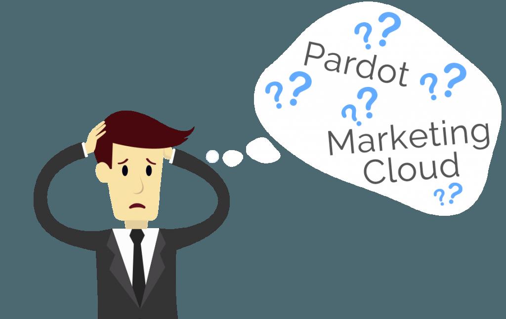 Pardot Marketing Cloud