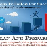 5 steps to follow for successful Salesforce Implementation