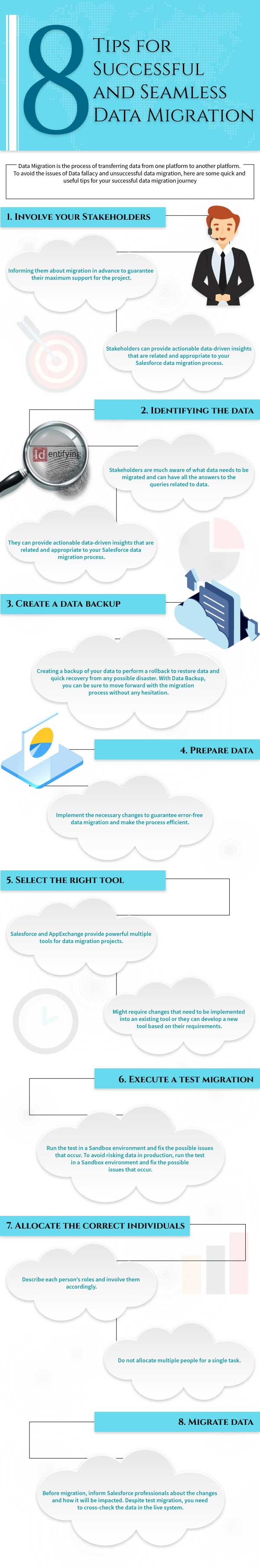 8-Tips-for-Successful-and-Seamless-Data-Migration