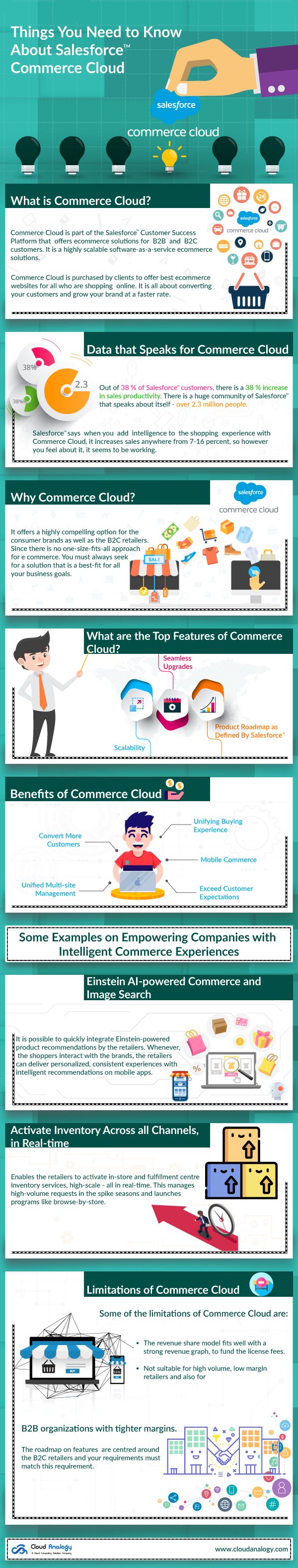 Final Things-You-Need-to-know-About-Salesforce-Commerce-cloud