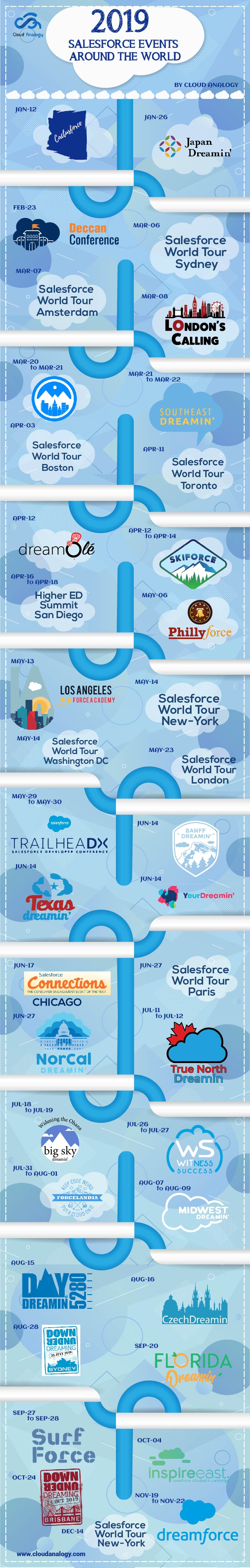 2019 salesforce events around the world-01-min