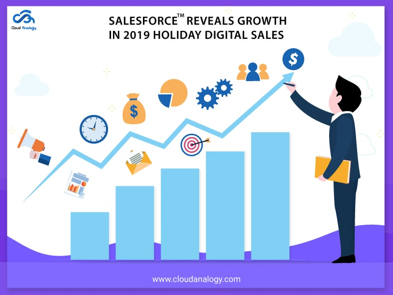Salesforce Reveals Growth In 2019 Holiday Digital Sales