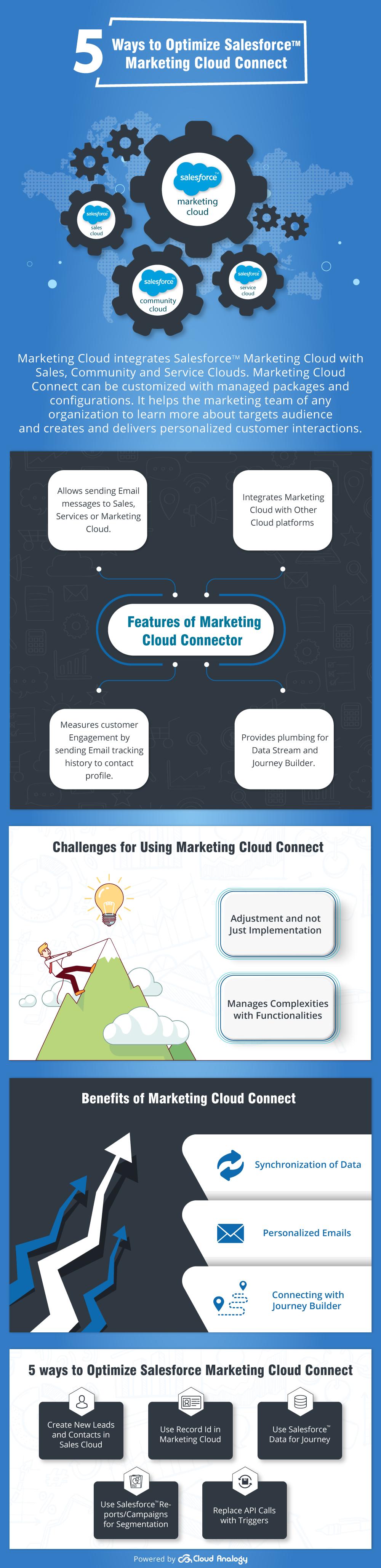 5 ways to optimize Salesforce Marketing Cloud Connect