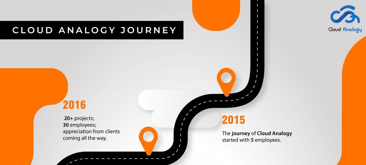 The Journey Of Cloud Analogy Over The Past 5 Years