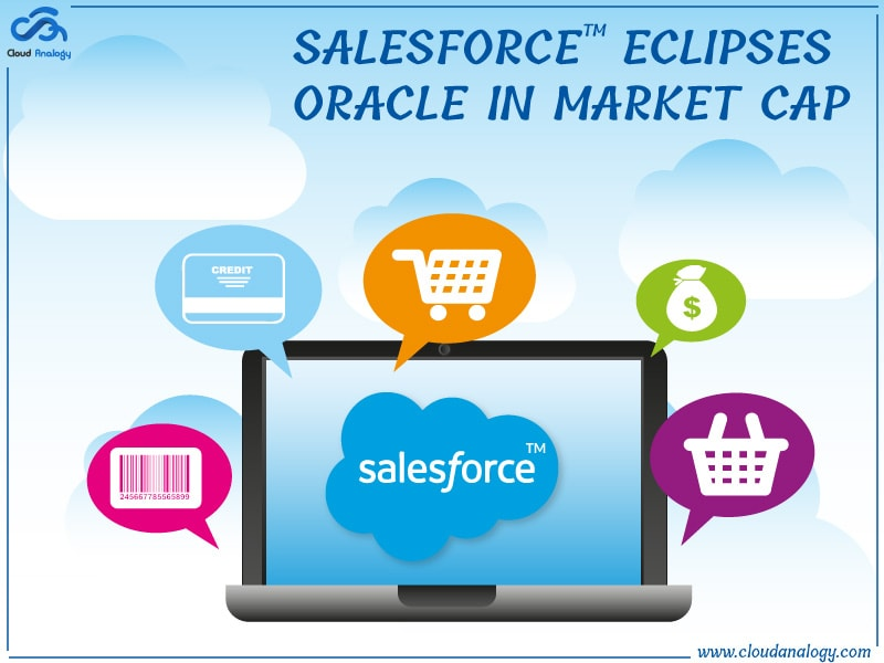 Salesforce Eclipses Oracle In Market Cap