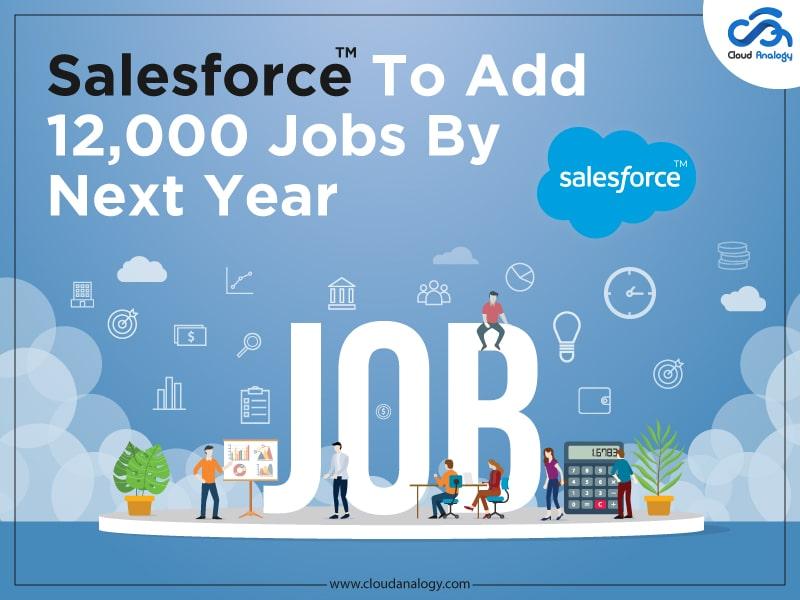 Salesforce To Add 12,000 Jobs By Next Year