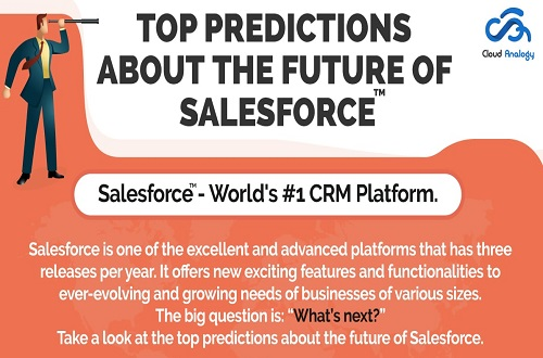 Top predictions about the future of Salesforce