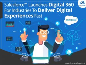 Salesforce-Launches-Digital-360-for-Industries-To-Deliver-Digital-Experiences-Fast