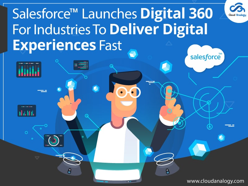 Salesforce Launches Digital 360 for Industries To Deliver Digital Experiences Fast