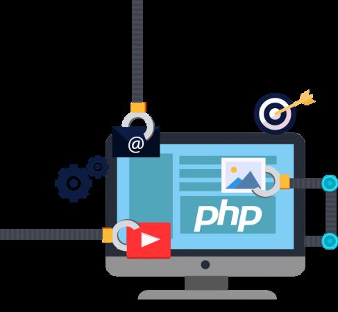 PHP WEB DEVELOPMENT COMPUTER 2